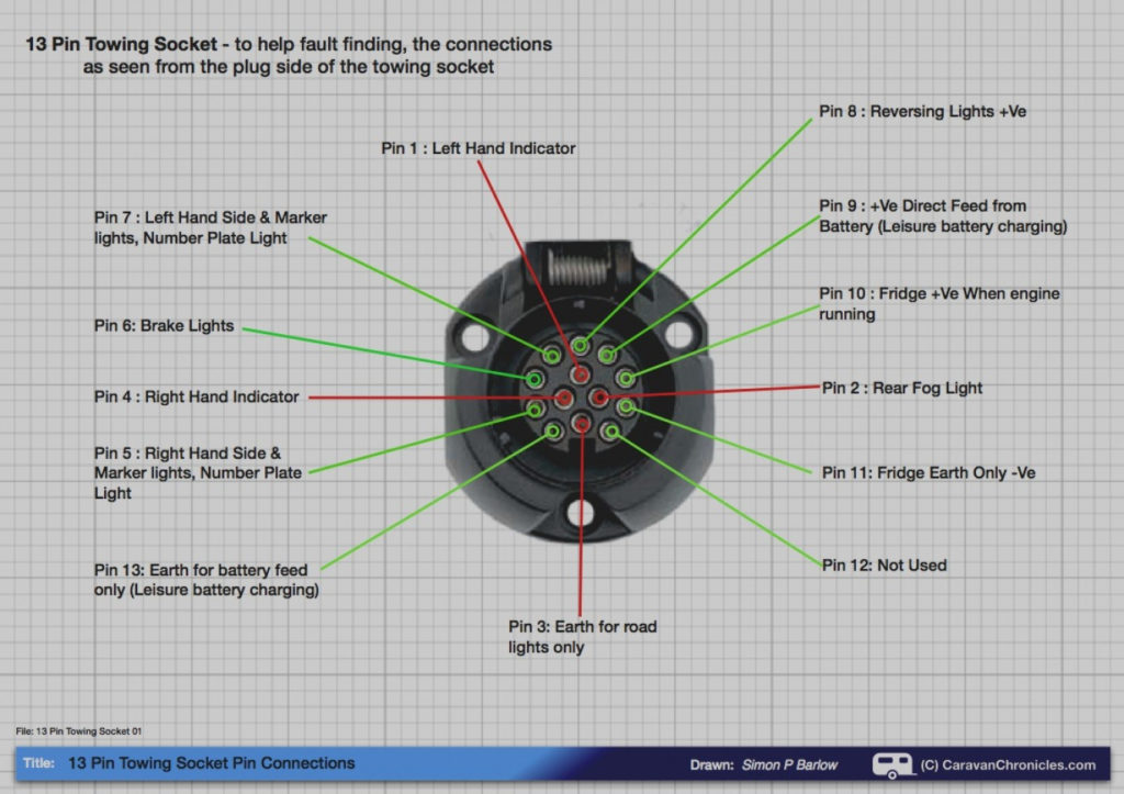9 Pin Trailer Plug Wiring Diagram Trailer Wiring Diagram