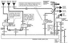 1996 Ford Ranger Trailer Wiring Diagram