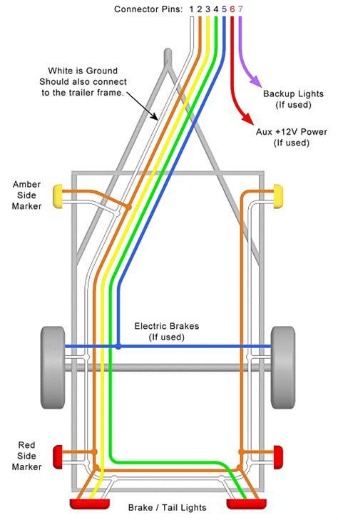 Audi Q5 Trailer Wiring Diagram