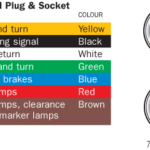 7 Pin Wiring Diagram For Trailer Socket