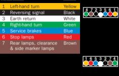 7 Pin Flat Plug Trailer Wiring Diagram