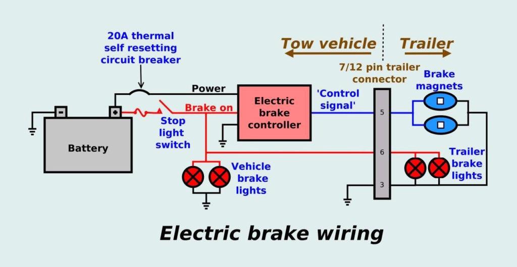 Brake Force Brake Controller Wiring Diagram Wiring
