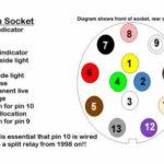 13 Pin Trailer Plug Wiring Diagram