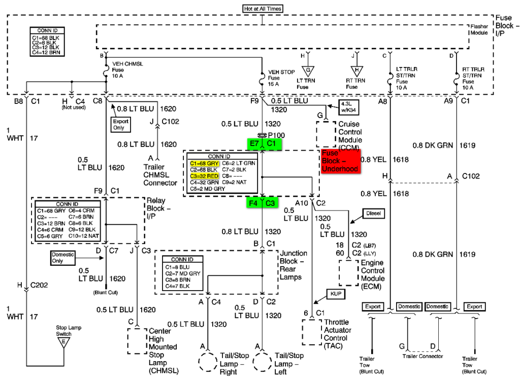 Chevy Silverado Trailer Plug Wiring Diagram Wiring Diagram