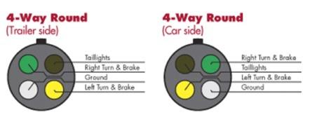 4 Wire Round Trailer Wiring Diagram