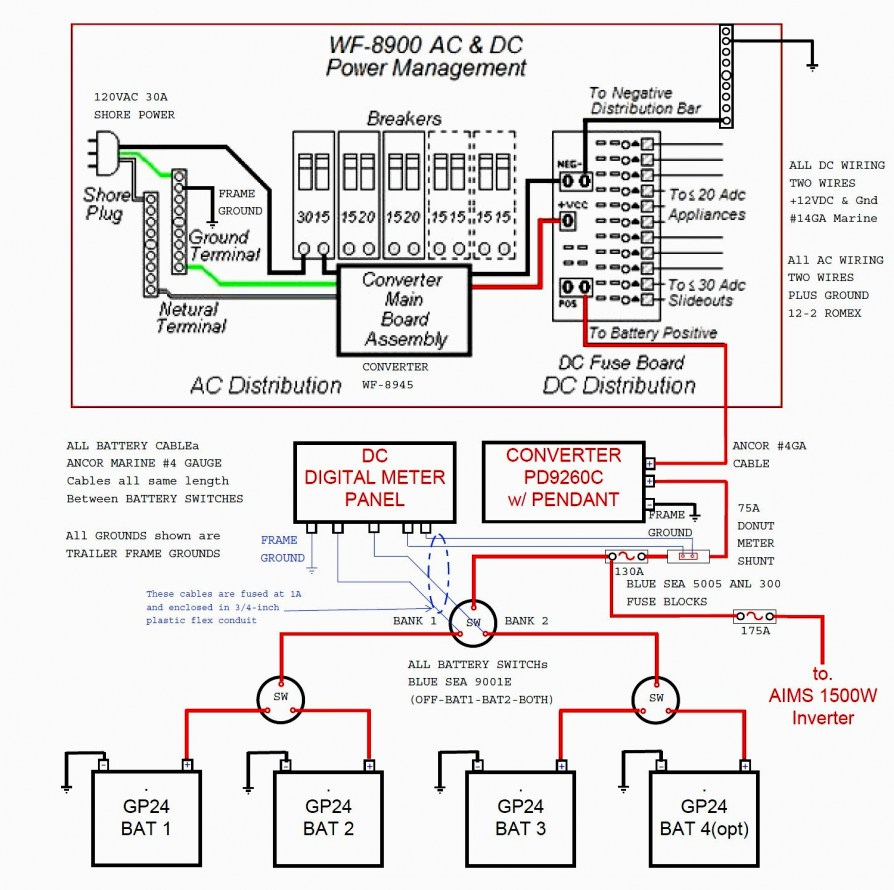 Coleman Pop Up Trailer Wiring Diagram