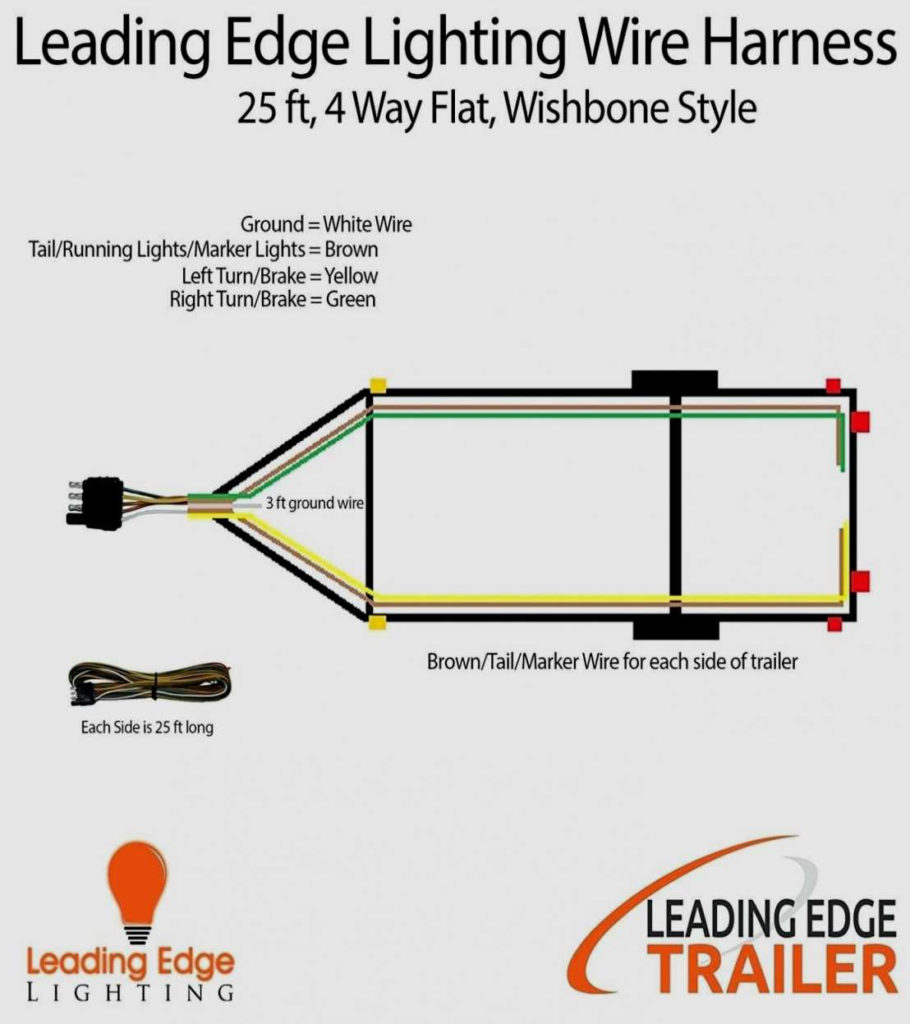 Curt 7 Way Trailer Wiring Diagram Trailer Wiring Diagram