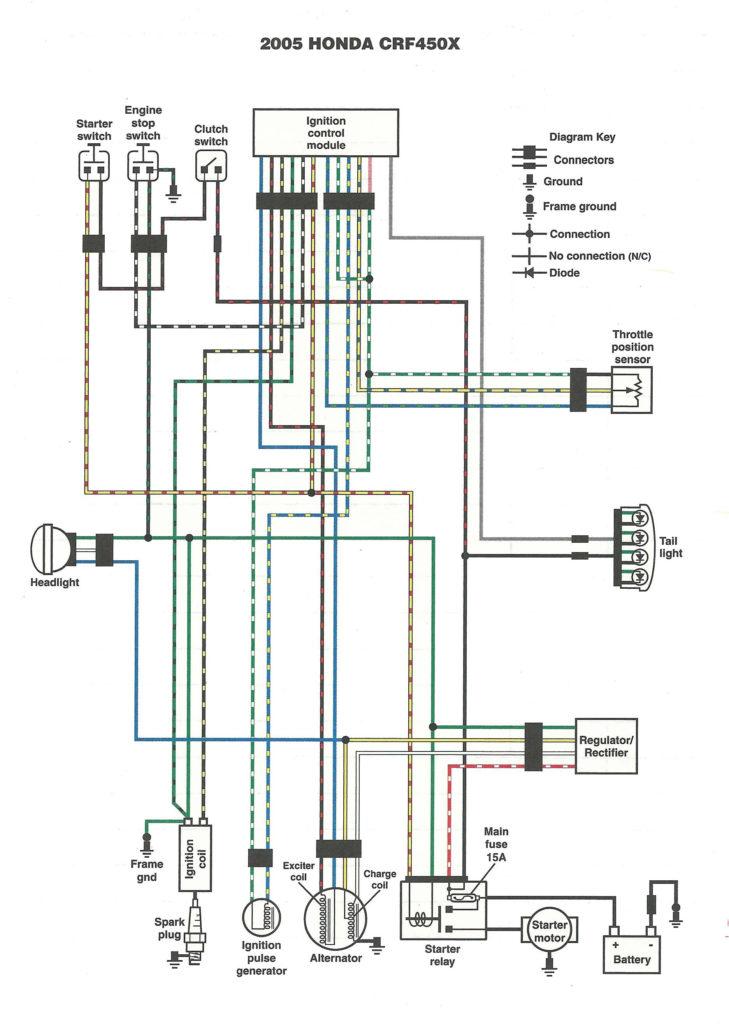 Dan S Motorcycle Wiring Diagrams
