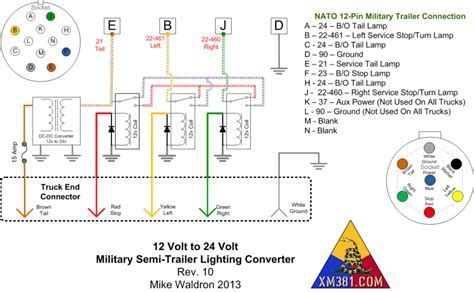24 Volt Trailer Plug Wiring Diagram