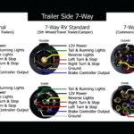 Dodge 7 Pin Trailer Wiring Diagram