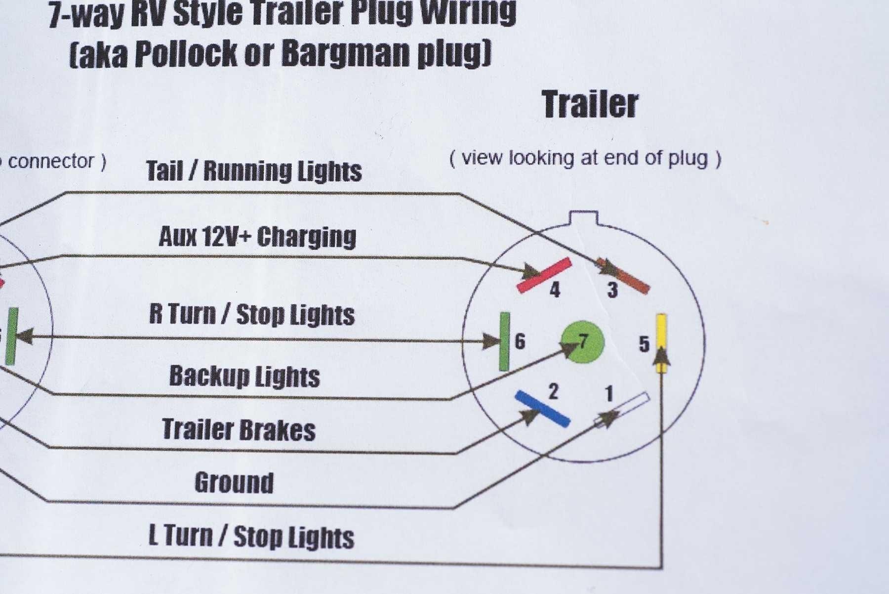 Dodge Trailer Plug Wiring Diagram