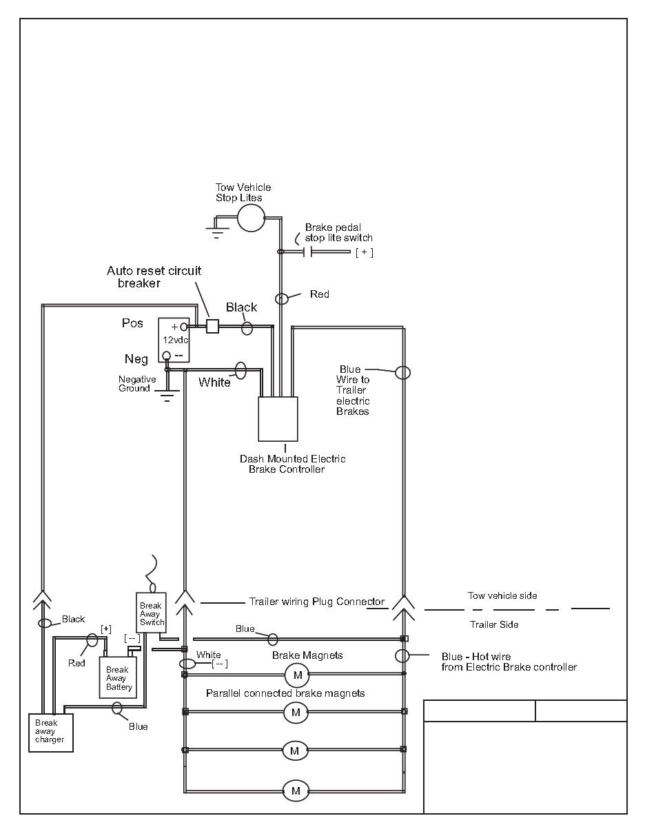 Trailer Mounted Brake Controller Wiring Diagram