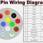 13 Pin Trailer Socket Wiring Diagram