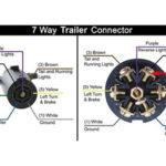 Electric Trailer Jack Wiring Diagram