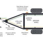 Ez Loader Trailer Wiring Diagram