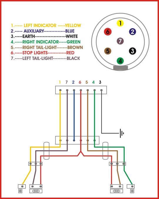 Ford Trailer Plug Wiring Diagram