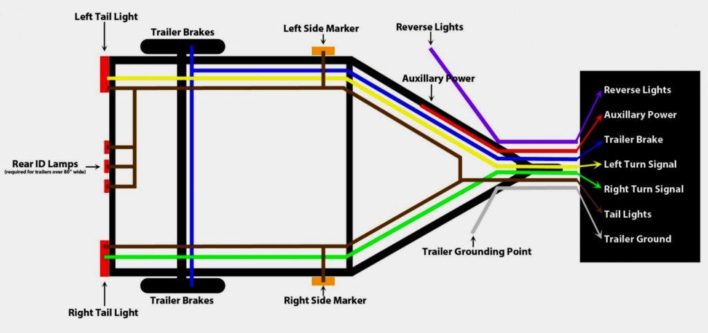Four Prong Trailer Light Wiring Diagram Trailer Wiring