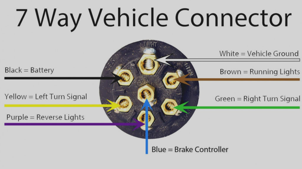 Gm 7 Way Trailer Wiring Diagram Trailer Wiring Diagram