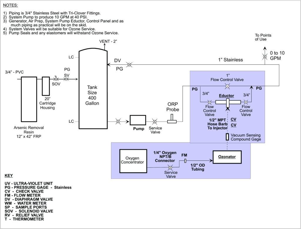 Gooseneck Trailer Wiring Diagram Sample