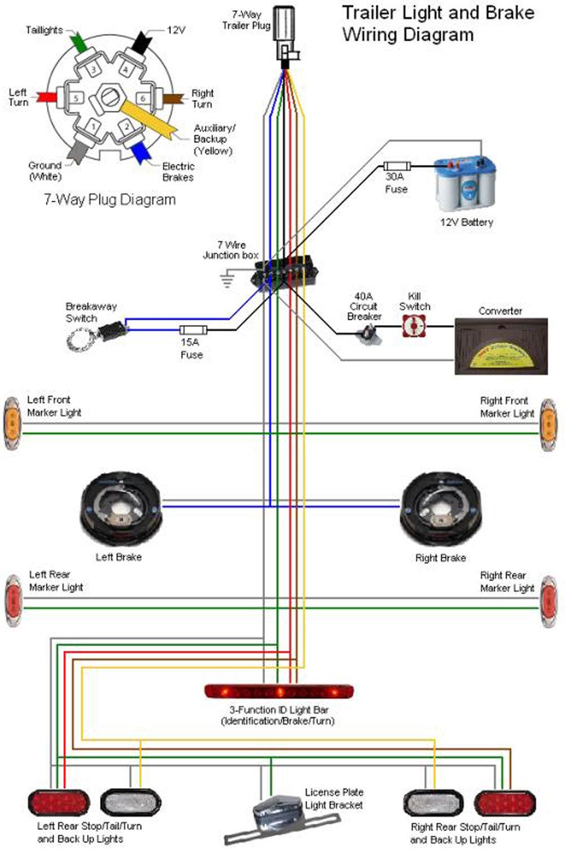 Hopkins 7 Way Trailer Plug Wiring Diagram Gmc