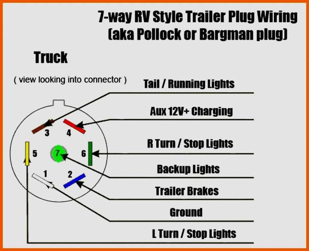 Trailer Wiring Diagram 7 Way Trailer Plug