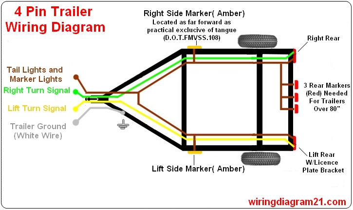 4 Pin Trailer Wiring Diagram With Brakes