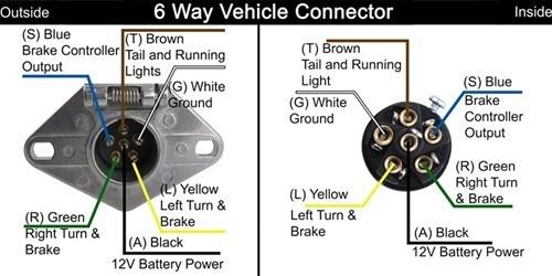 6 Wire Trailer Wiring Diagram