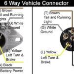 6 Pole Trailer Connector Wiring Diagram