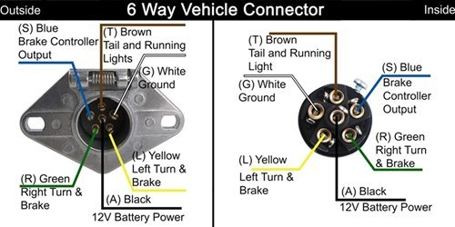 6 Way Trailer Light Wiring Diagram