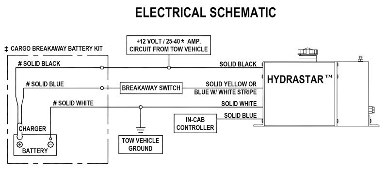 Hydrastar Trailer Brake Actuator Wiring Diagram