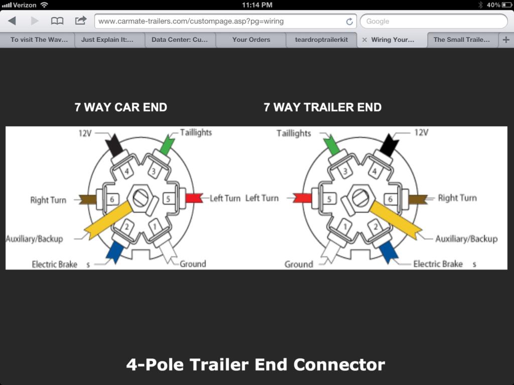 Ice Castle Trailer Wiring Diagram Trailer Wiring Diagram