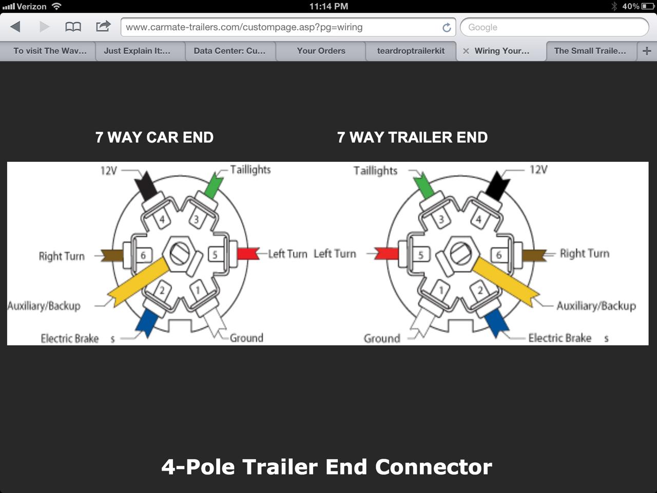 Top Hat Trailer Wiring Diagram