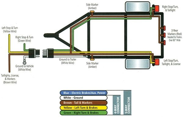 Image Result For 4 Pin Trailer Wiring Diagram Trailer