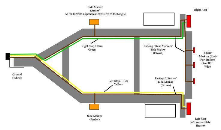 Aristocrat Trailer Wiring Diagram