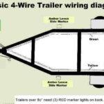 4 Wire Utility Trailer Wiring Diagram