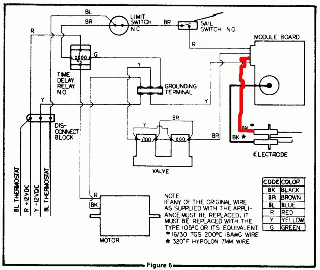 Keystone Travel Trailer Wiring Diagram Trailer Wiring
