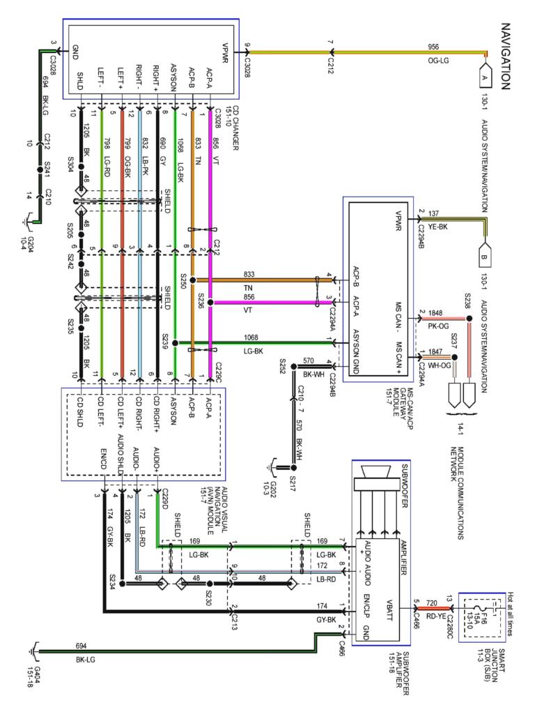 Kia Sorento Trailer Wiring Diagram Trailer Wiring Diagram