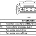 2003 Ford Expedition Trailer Wiring Diagram
