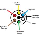 12n Trailer Socket Wiring Diagram