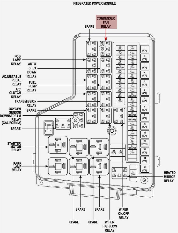 2011 Ram 1500 Trailer Wiring Diagram