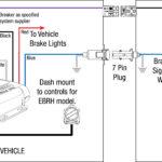Redarc Trailer Brake Controller Wiring Diagram