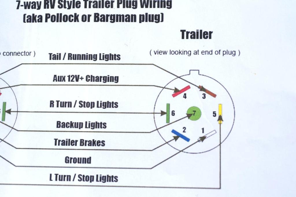 Pj Trailer Wiring Diagram Trailer Wiring Diagram