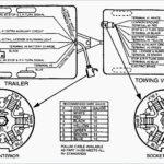 Pollak 7 Way Trailer Plug Wiring Diagram