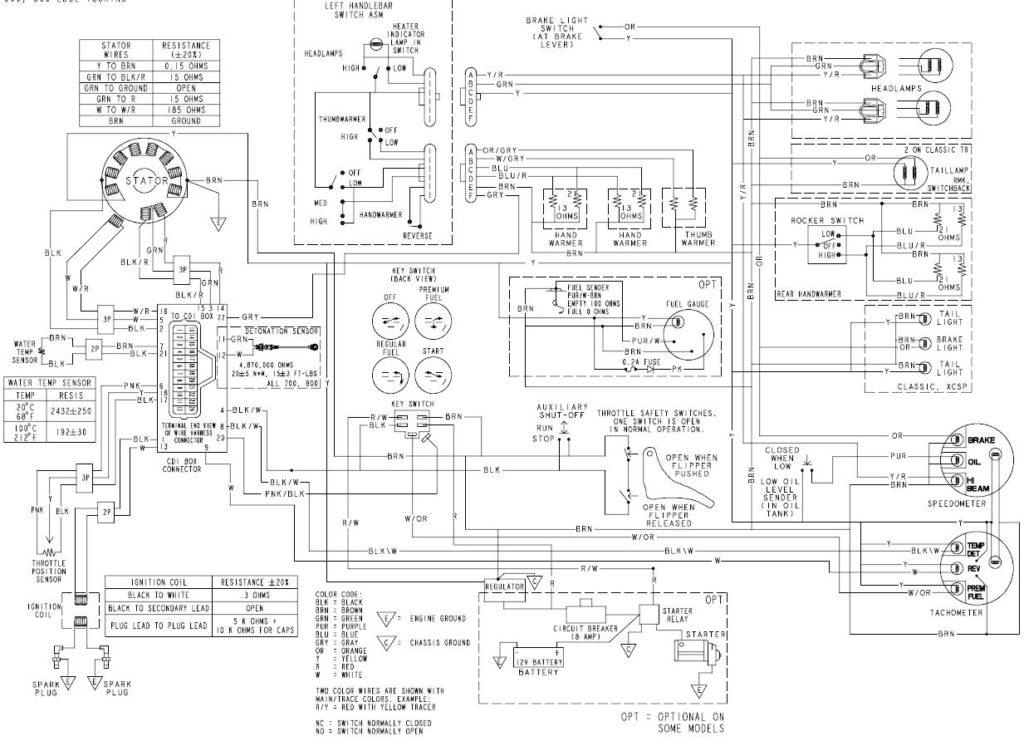 Rzr Fuse Box Wiring Diagram Polaris Ranger Wiring