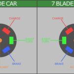 Standard 7 Pin Trailer Plug Wiring Diagram