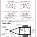 Standard 7 Pin Trailer Wiring Diagram