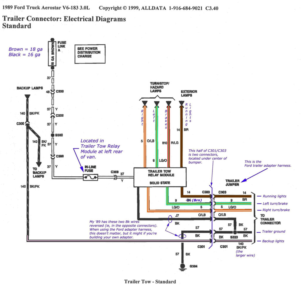 Standard 7 Pin Trailer Plug Wiring Diagram Trailer