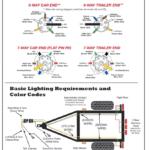 7 Spade Trailer Plug Wiring Diagram