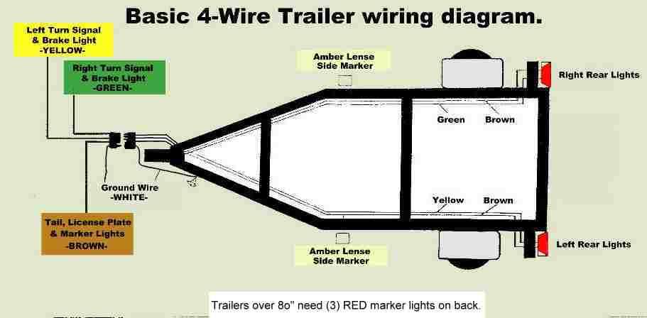 Trailer Light Hookup Wiring Diagram