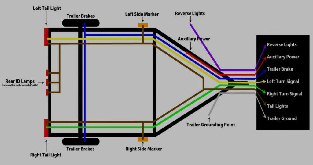 Tandem Trailer Brake Wiring Diagram Trailer Wiring Diagram